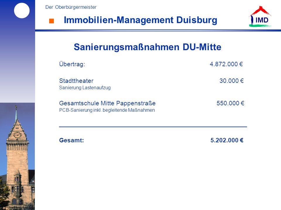 l Der Oberbürgermeister IMD Immobilien-Management Duisburg Sanierungsmaßnahmen DU-Mitte Übertrag: 4.872.000 Stadttheater 30.000 Sanierung Lastenaufzug Gesamtschule Mitte Pappenstraße 550.000 PCB-Sanierung inkl.