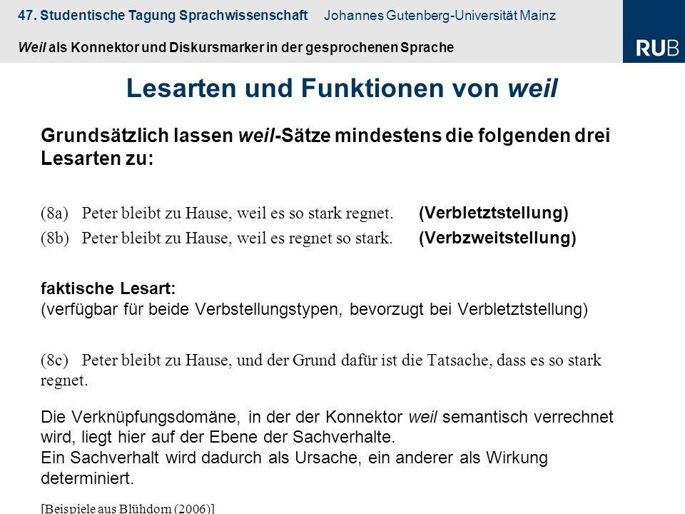 47. Studentische Tagung Sprachwissenschaft Johannes Gutenberg-Universität Mainz Weil als Konnektor und Diskursmarker in der gesprochenen Sprache Grund
