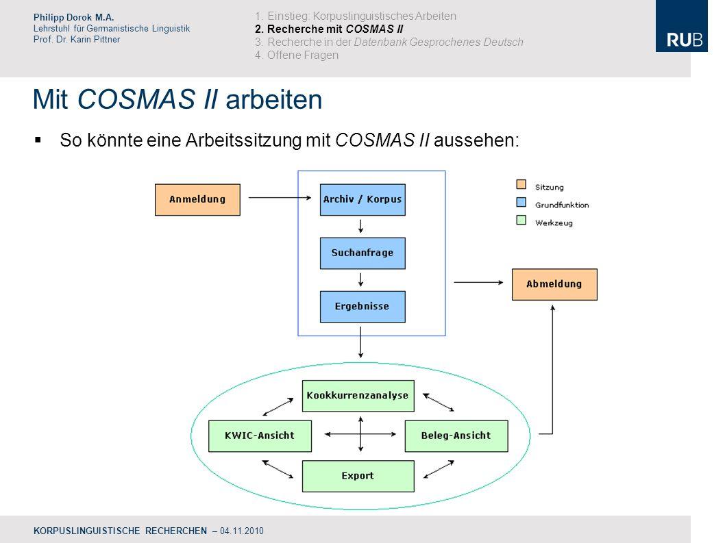 Mit COSMAS II arbeiten Philipp Dorok M.A.Lehrstuhl für Germanistische Linguistik Prof.
