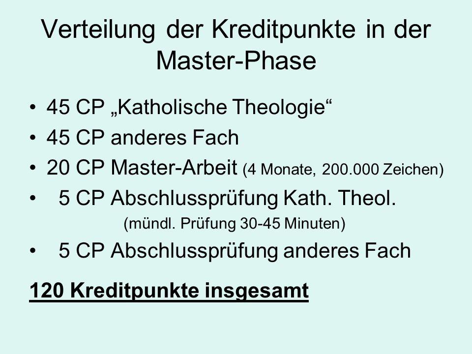 Verteilung der Kreditpunkte in der Master-Phase 45 CP Katholische Theologie 45 CP anderes Fach 20 CP Master-Arbeit (4 Monate, 200.000 Zeichen) 5 CP Ab
