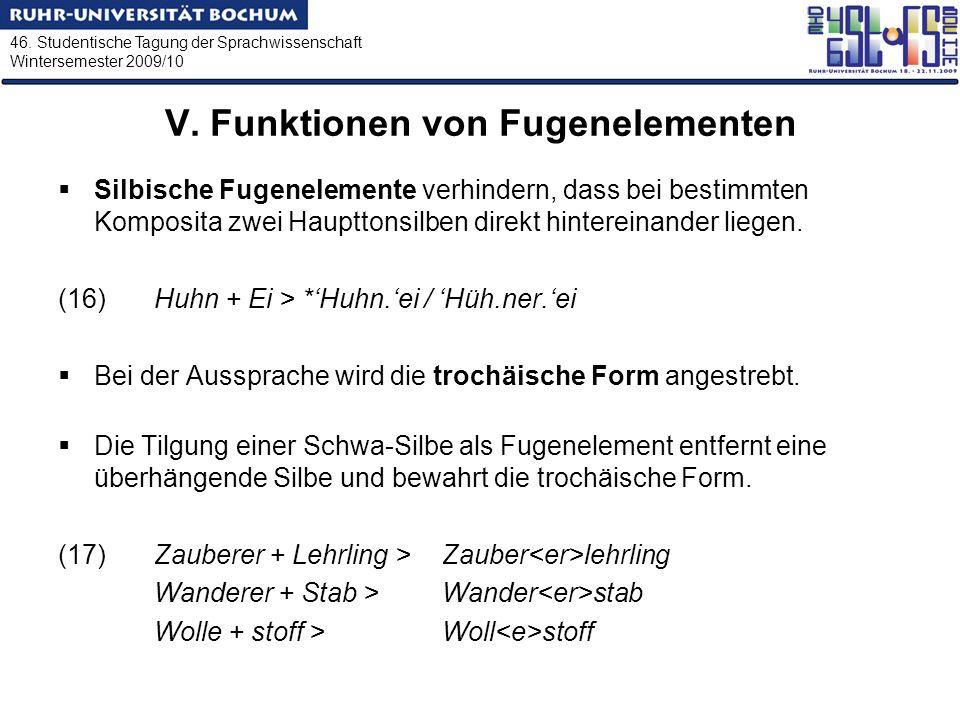 46. Studentische Tagung der Sprachwissenschaft Wintersemester 2009/10 V. Funktionen von Fugenelementen Silbische Fugenelemente verhindern, dass bei be