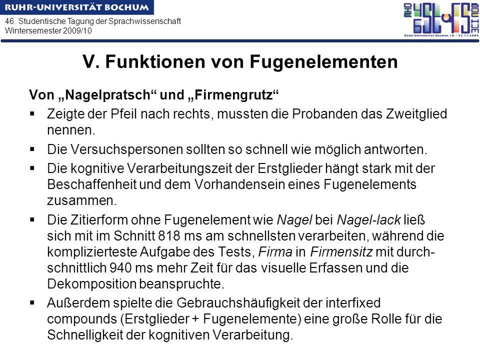 46. Studentische Tagung der Sprachwissenschaft Wintersemester 2009/10 V. Funktionen von Fugenelementen Von Nagelpratsch und Firmengrutz Zeigte der Pfe