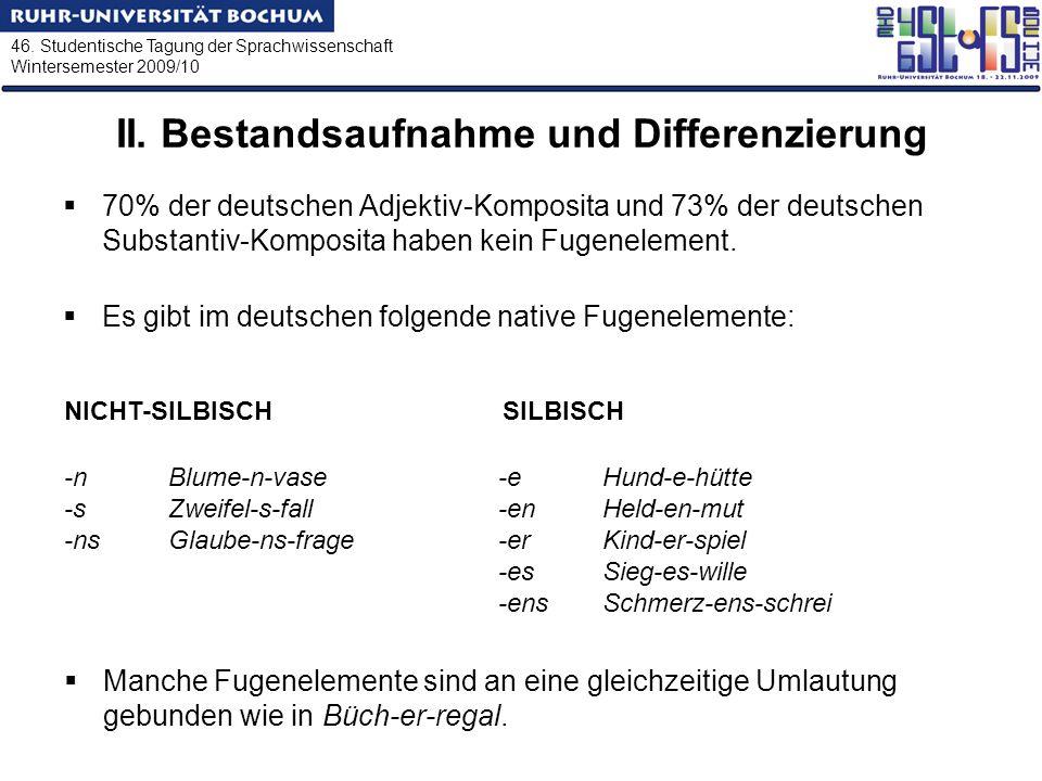 46. Studentische Tagung der Sprachwissenschaft Wintersemester 2009/10 II. Bestandsaufnahme und Differenzierung 70% der deutschen Adjektiv-Komposita un