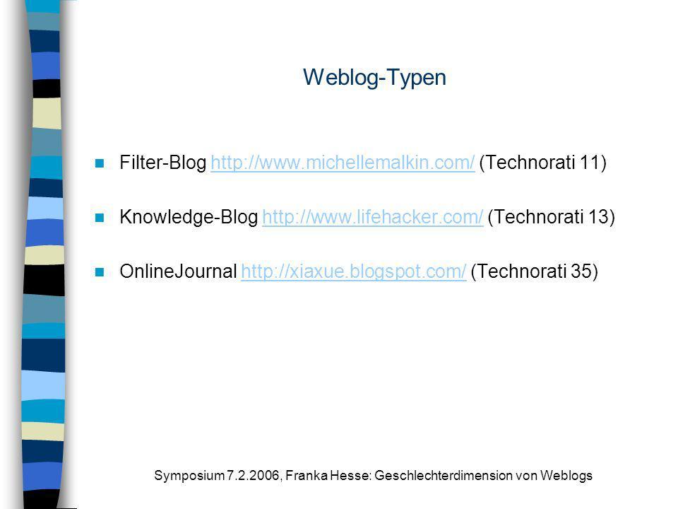 Symposium 7.2.2006, Franka Hesse: Geschlechterdimension von Weblogs Weblog-Typen Filter-Blog http://www.michellemalkin.com/ (Technorati 11)http://www.