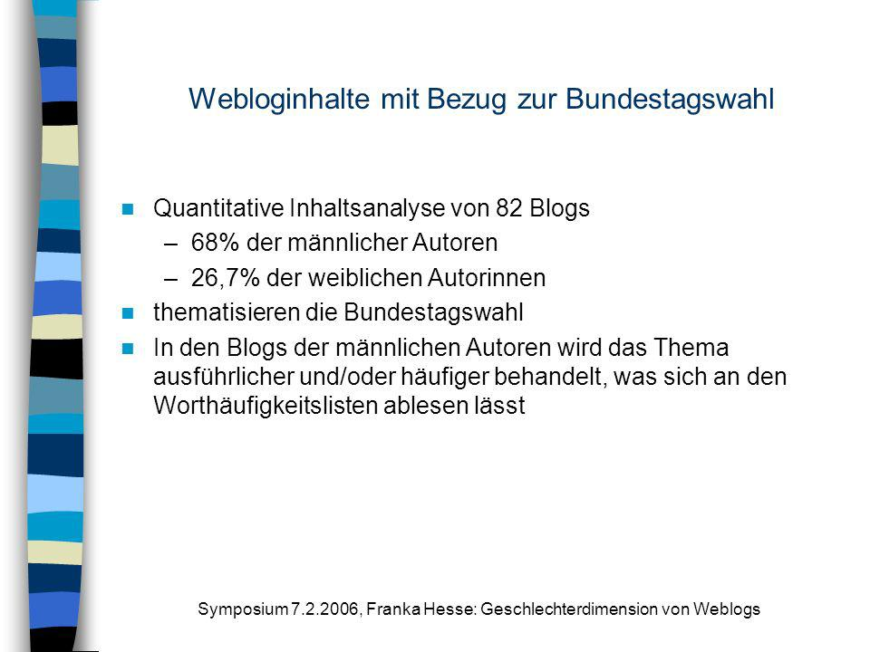 Symposium 7.2.2006, Franka Hesse: Geschlechterdimension von Weblogs Webloginhalte mit Bezug zur Bundestagswahl Quantitative Inhaltsanalyse von 82 Blog