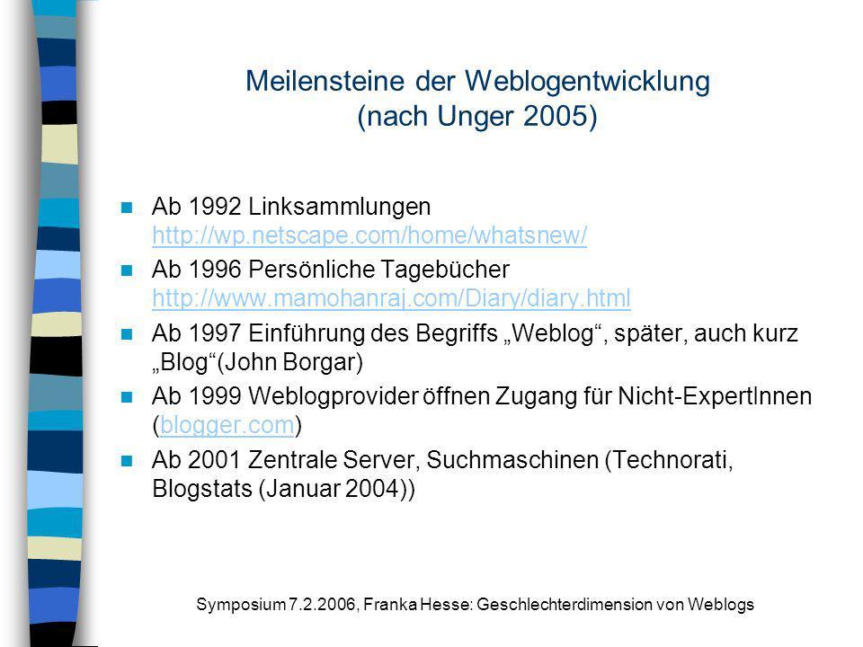 Symposium 7.2.2006, Franka Hesse: Geschlechterdimension von Weblogs Meilensteine der Weblogentwicklung (nach Unger 2005) Ab 1992 Linksammlungen http:/