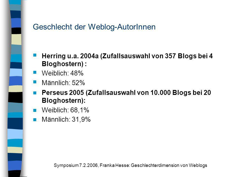 Symposium 7.2.2006, Franka Hesse: Geschlechterdimension von Weblogs Geschlecht der Weblog-AutorInnen Herring u.a. 2004a (Zufallsauswahl von 357 Blogs