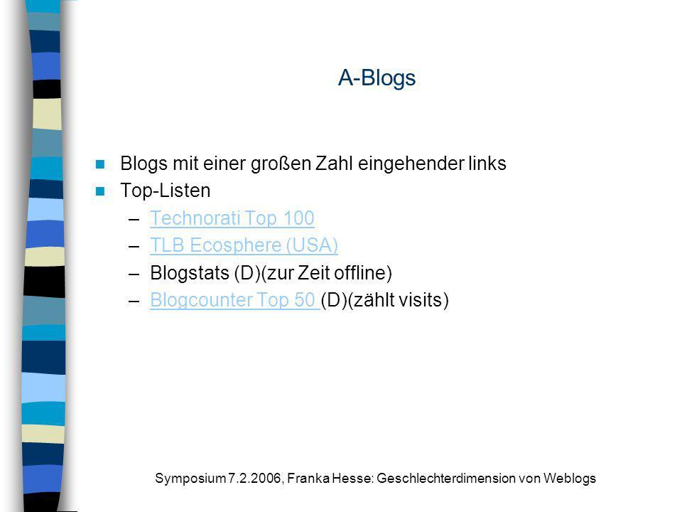 Symposium 7.2.2006, Franka Hesse: Geschlechterdimension von Weblogs A-Blogs Blogs mit einer großen Zahl eingehender links Top-Listen –Technorati Top 1