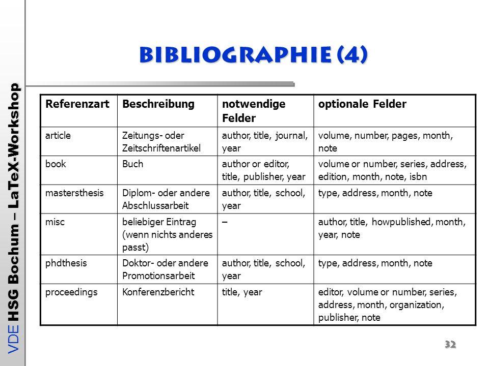 VDE HSG Bochum – LaTeX-Workshop Bibliographie (4) ReferenzartBeschreibung notwendige Felder optionale Felder article Zeitungs- oder Zeitschriftenartik