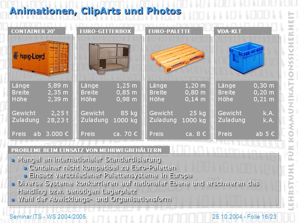 25.10.2004 - Folie 16/23Seminar ITS - WS 2004/2005 Animationen, ClipArts und Photos EURO-GITTERBOXEURO-PALETTEVDA-KLTCONTAINER 20PROBLEME BEIM EINSATZ