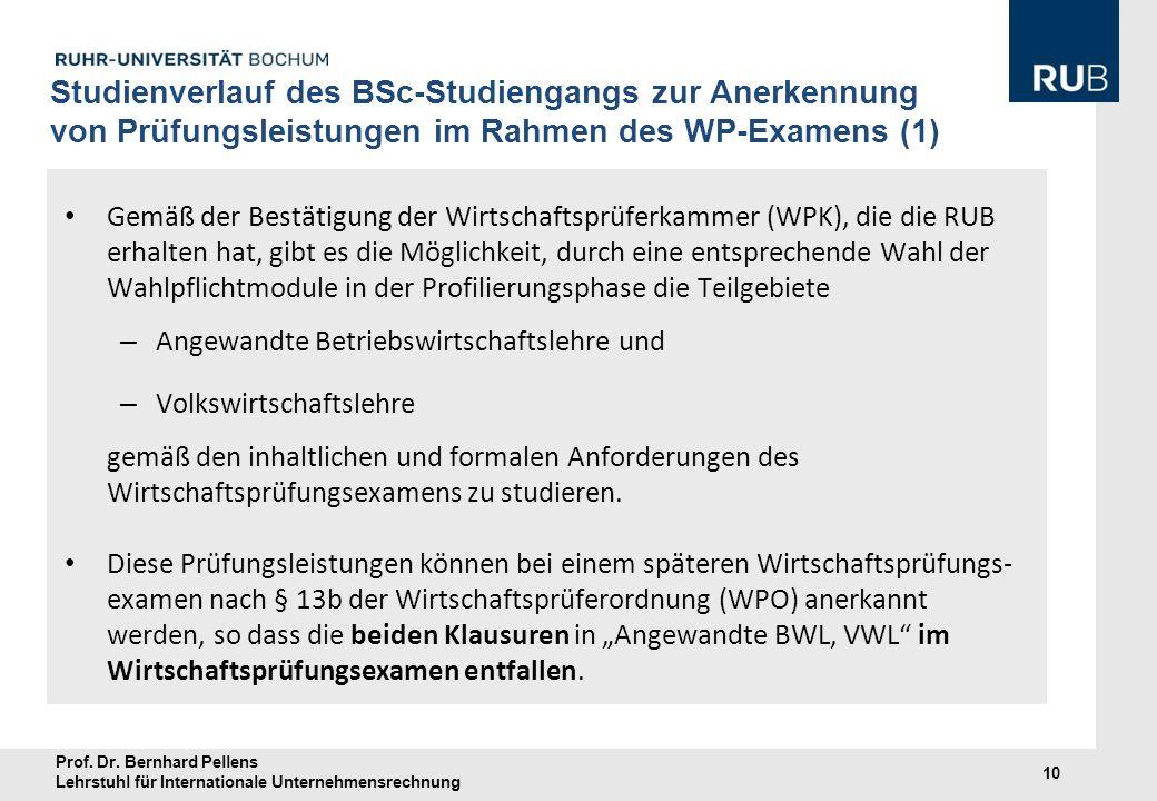 Prof. Dr. Bernhard Pellens Lehrstuhl für Internationale Unternehmensrechnung 10 Studienverlauf des BSc-Studiengangs zur Anerkennung von Prüfungsleistu