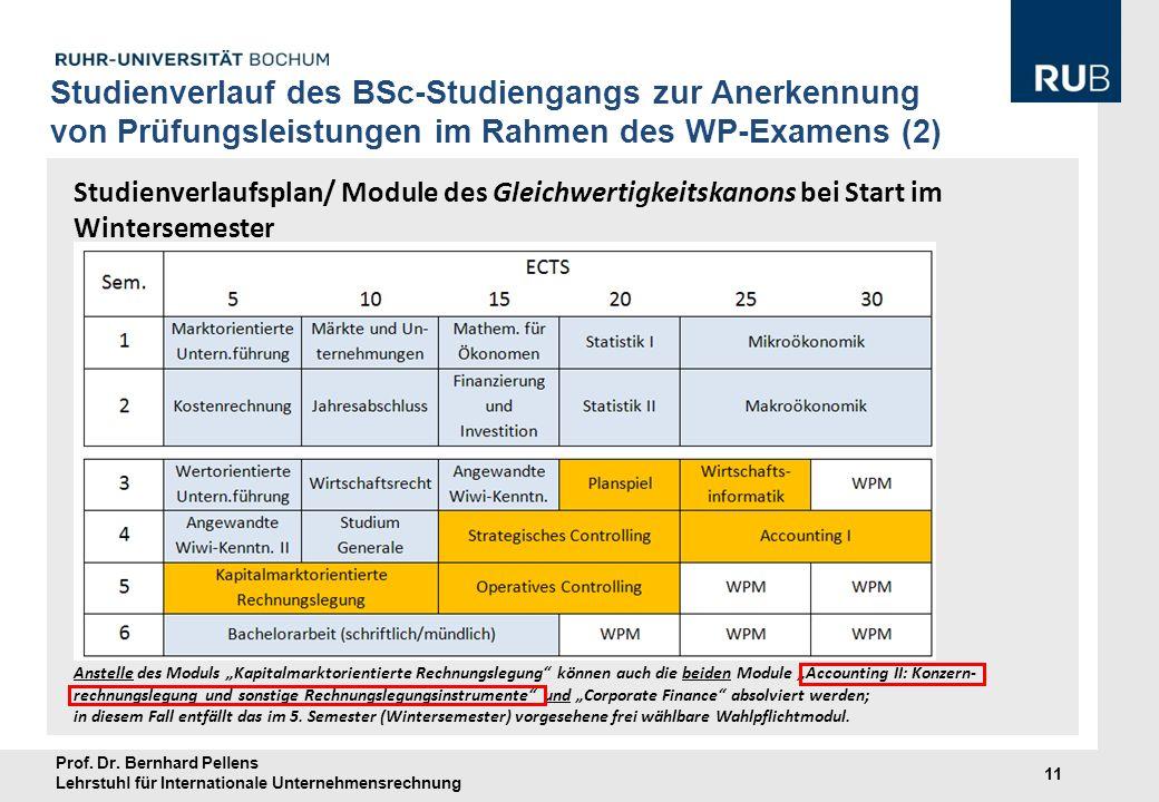 Prof. Dr. Bernhard Pellens Lehrstuhl für Internationale Unternehmensrechnung 11 Studienverlauf des BSc-Studiengangs zur Anerkennung von Prüfungsleistu