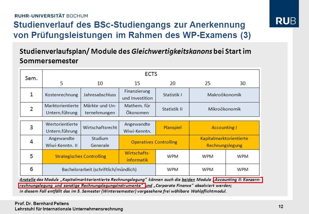 Prof. Dr. Bernhard Pellens Lehrstuhl für Internationale Unternehmensrechnung 12 Studienverlauf des BSc-Studiengangs zur Anerkennung von Prüfungsleistu