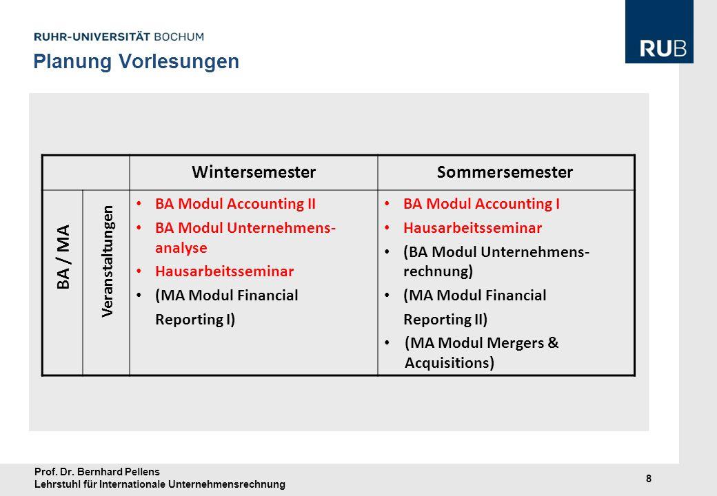Prof. Dr. Bernhard Pellens Lehrstuhl für Internationale Unternehmensrechnung 8 Planung Vorlesungen BA Modul Accounting II BA Modul Unternehmens- analy