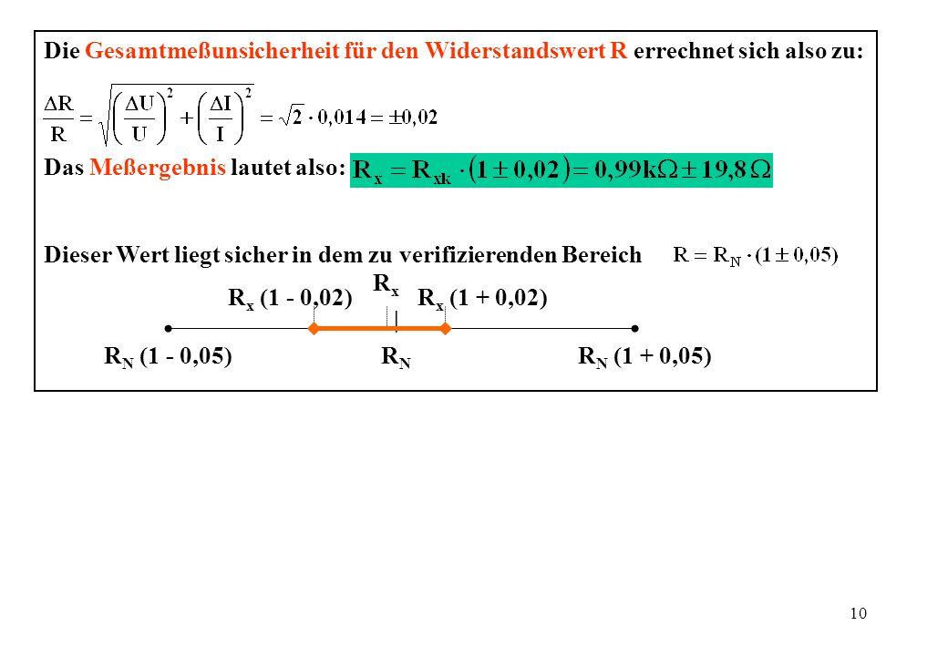 10 Die Gesamtmeßunsicherheit für den Widerstandswert R errechnet sich also zu: Das Meßergebnis lautet also: Dieser Wert liegt sicher in dem zu verifiz