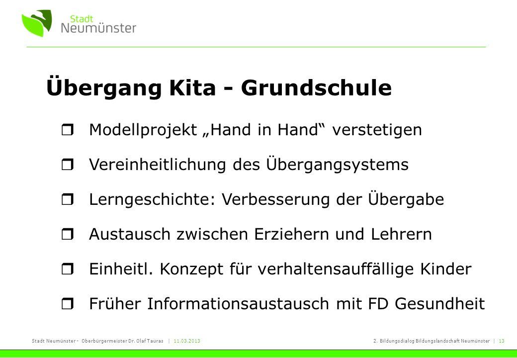 Stadt Neumünster - Oberbürgermeister Dr. Olaf Tauras | 11.03.20132. Bildungsdialog Bildungslandschaft Neumünster | 13 Übergang Kita - Grundschule Mode