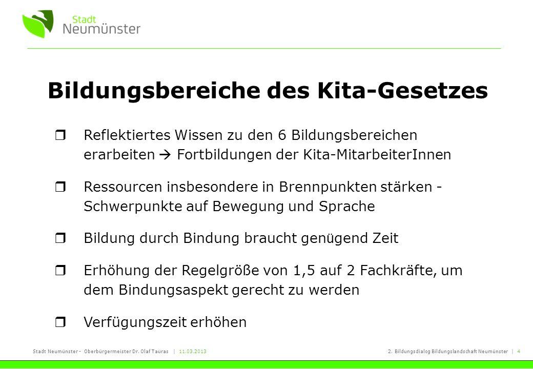 Stadt Neumünster - Oberbürgermeister Dr. Olaf Tauras | 11.03.20132. Bildungsdialog Bildungslandschaft Neumünster | 4 Bildungsbereiche des Kita-Gesetze