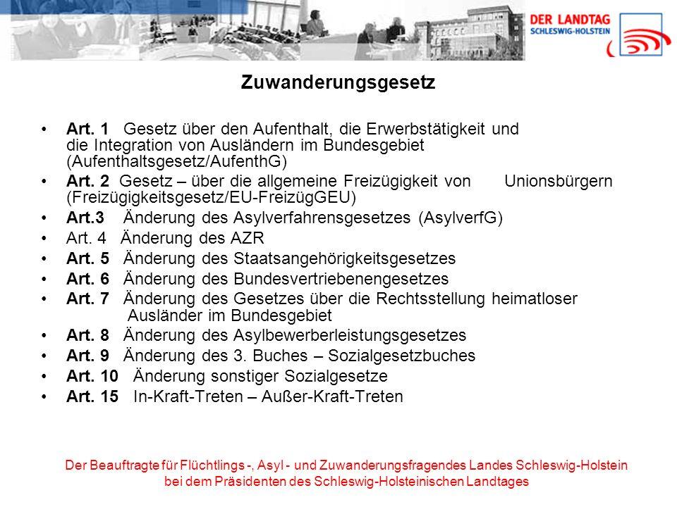 Der Beauftragte für Flüchtlings -, Asyl - und Zuwanderungsfragendes Landes Schleswig-Holstein bei dem Präsidenten des Schleswig-Holsteinischen Landtages Flüchtlingsrecht Die aufenthaltsrechtliche Stellung von Inhabern des so genannten Kleinen Asyls wird der von Asylberechtigten angeglichen (§ 25 Abs.