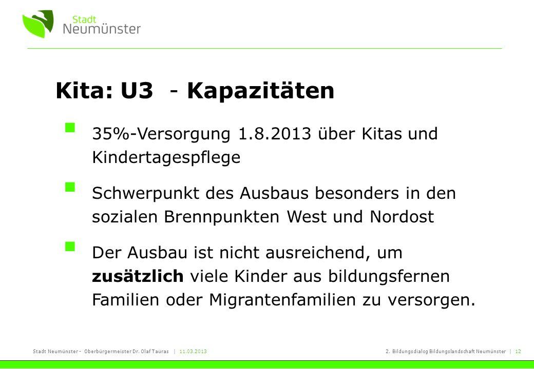 Stadt Neumünster - Oberbürgermeister Dr. Olaf Tauras   11.03.20132. Bildungsdialog Bildungslandschaft Neumünster   12 Kita: U3 - Kapazitäten 35%-Verso