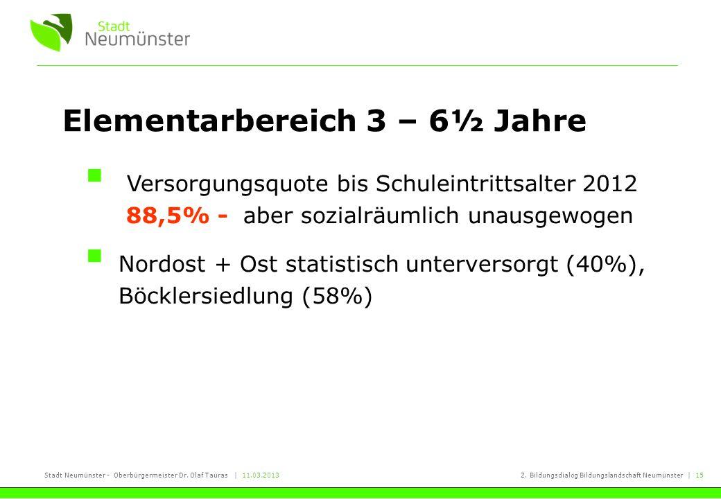 Stadt Neumünster - Oberbürgermeister Dr. Olaf Tauras   11.03.20132. Bildungsdialog Bildungslandschaft Neumünster   15 Elementarbereich 3 – 6½ Jahre Ve