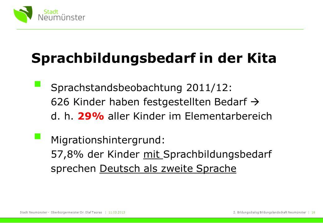Stadt Neumünster - Oberbürgermeister Dr. Olaf Tauras   11.03.20132. Bildungsdialog Bildungslandschaft Neumünster   16 Sprachbildungsbedarf in der Kita
