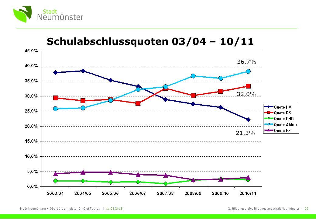 Stadt Neumünster - Oberbürgermeister Dr. Olaf Tauras   11.03.20132. Bildungsdialog Bildungslandschaft Neumünster   22 Schulabschlussquoten 03/04 – 10/