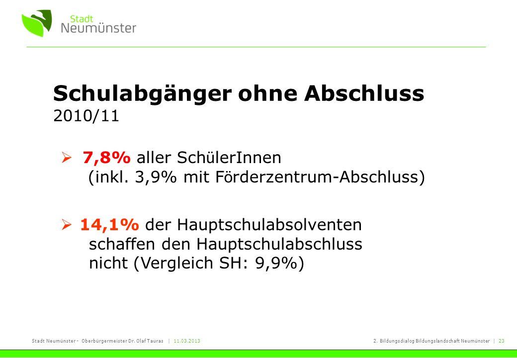 Stadt Neumünster - Oberbürgermeister Dr. Olaf Tauras   11.03.20132. Bildungsdialog Bildungslandschaft Neumünster   23 Schulabgänger ohne Abschluss 201