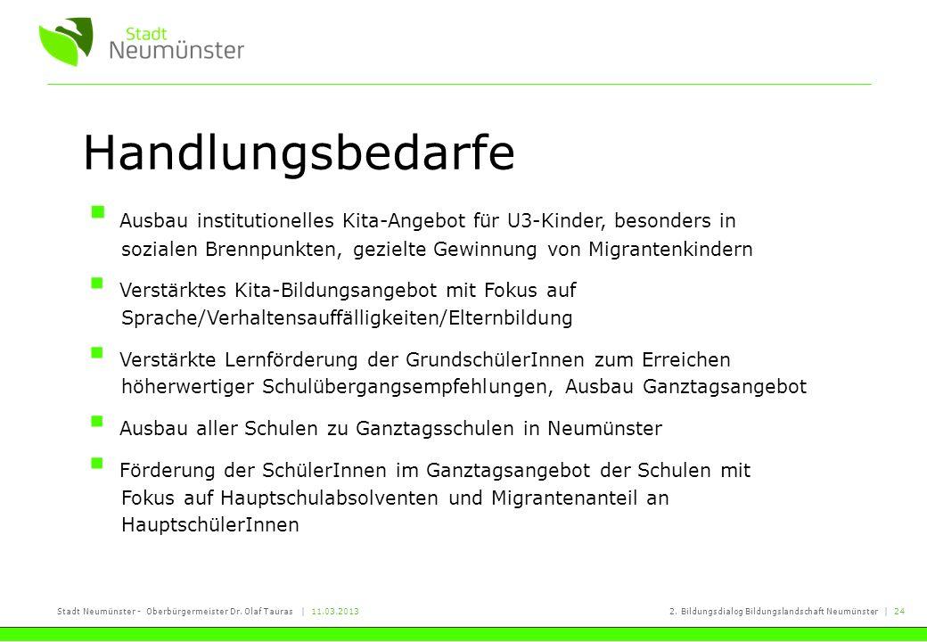 Stadt Neumünster - Oberbürgermeister Dr. Olaf Tauras   11.03.20132. Bildungsdialog Bildungslandschaft Neumünster   24 Handlungsbedarfe Ausbau institut