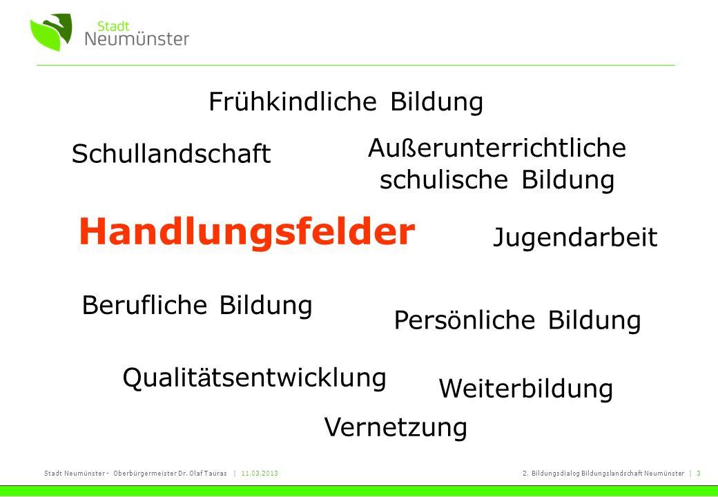 Stadt Neumünster - Oberbürgermeister Dr. Olaf Tauras   11.03.20132. Bildungsdialog Bildungslandschaft Neumünster   3 Handlungsfelder Vernetzung Frühki