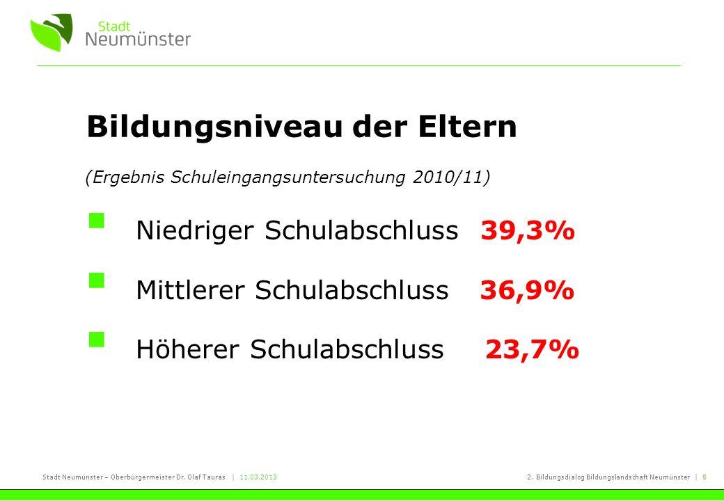 Stadt Neumünster – Oberbürgermeister Dr. Olaf Tauras   11.03.20132. Bildungsdialog Bildungslandschaft Neumünster   8 Bildungsniveau der Eltern (Ergebn