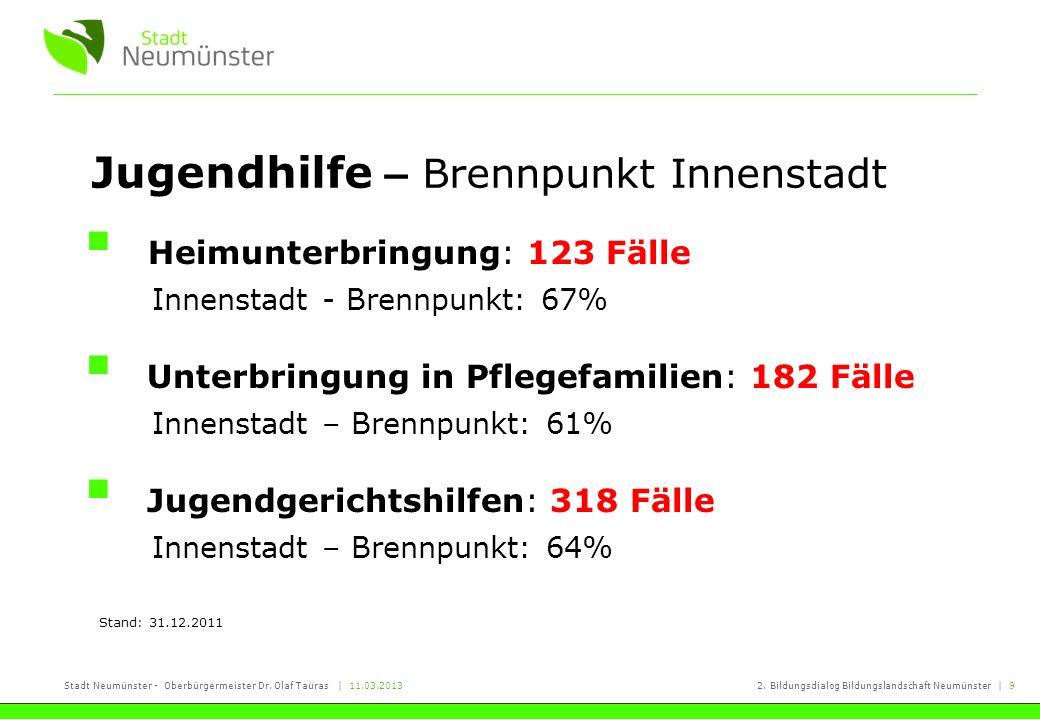 Stadt Neumünster - Oberbürgermeister Dr. Olaf Tauras   11.03.20132. Bildungsdialog Bildungslandschaft Neumünster   9 Heimunterbringung: 123 Fälle Inne