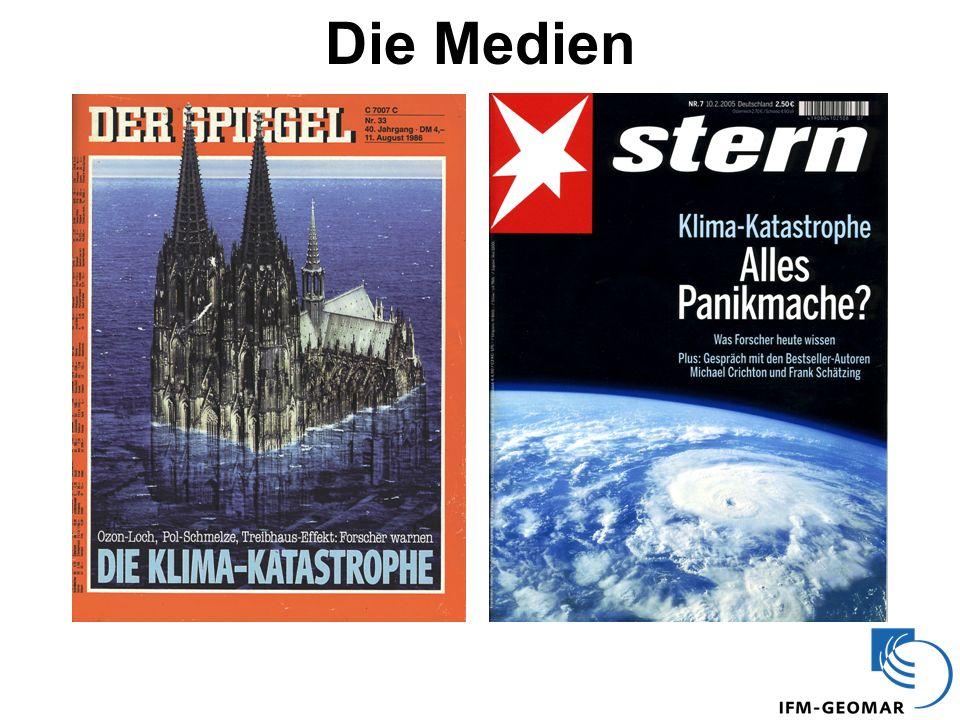 Inhalt 1.Wetter und Klima 2. Das Klimaproblem 3. Was kann man heute schon sehen.