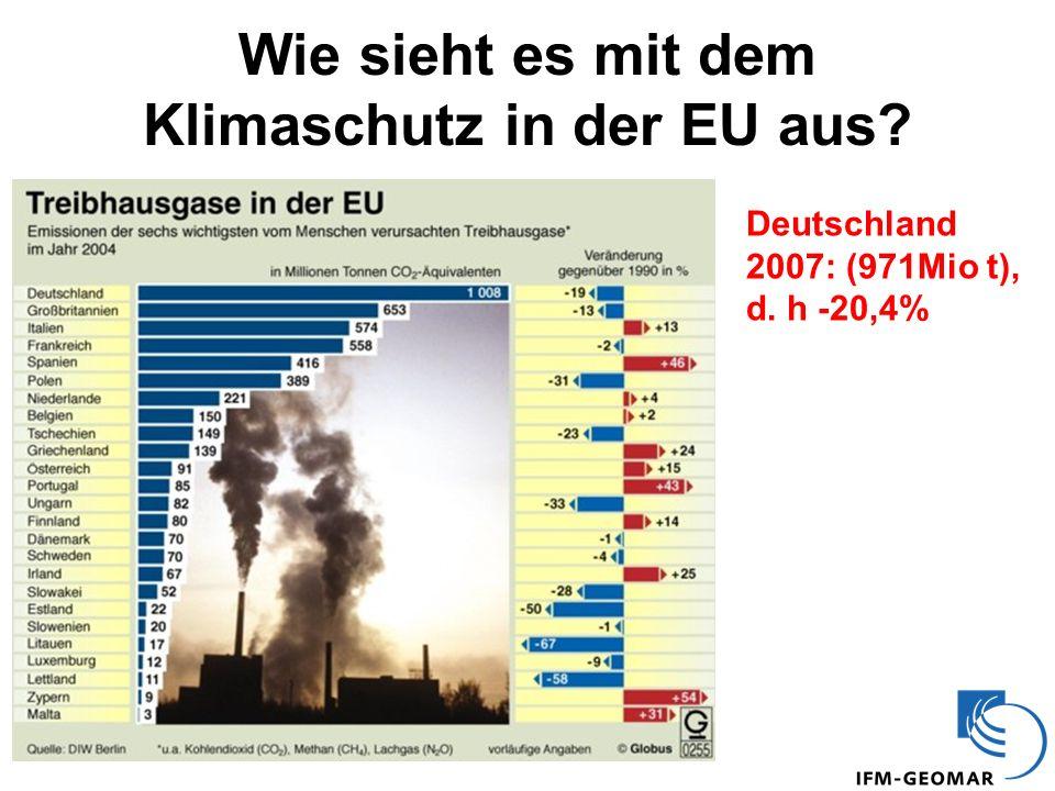Wie sieht es mit dem Klimaschutz in der EU aus? Deutschland 2007: (971Mio t), d. h -20,4%