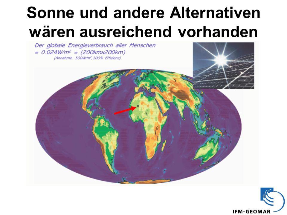 Sonne und andere Alternativen wären ausreichend vorhanden