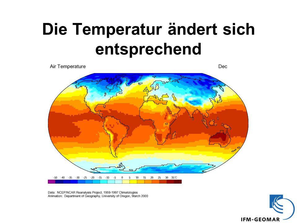 Der gezinkte (Wetter-) Würfel Die Eins kann auch noch kommen Erwärmung