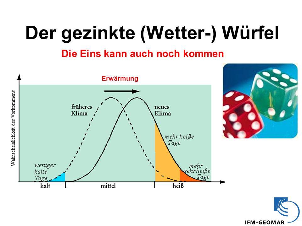 Jahr Sommerwerte (1781-2006) Langzeitmittel Temperatur am Hohenpeissenberg