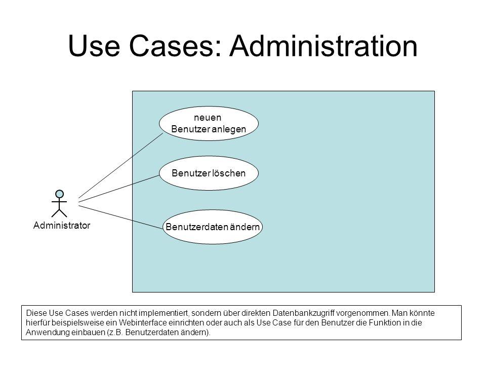 Use Cases: Administration Administrator neuen Benutzer anlegen Benutzer löschen Benutzerdaten ändern Diese Use Cases werden nicht implementiert, sondern über direkten Datenbankzugriff vorgenommen.