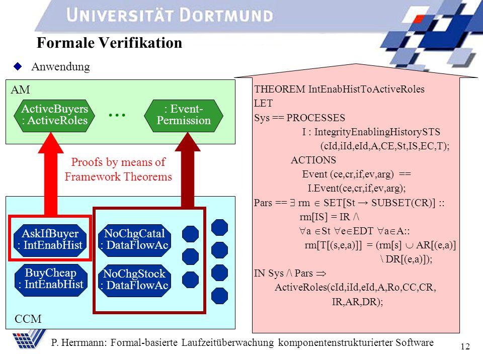 12 P. Herrmann: Formal-basierte Laufzeitüberwachung komponentenstrukturierter Software Formale Verifikation THEOREM IntEnabHistToActiveRoles LET Sys =