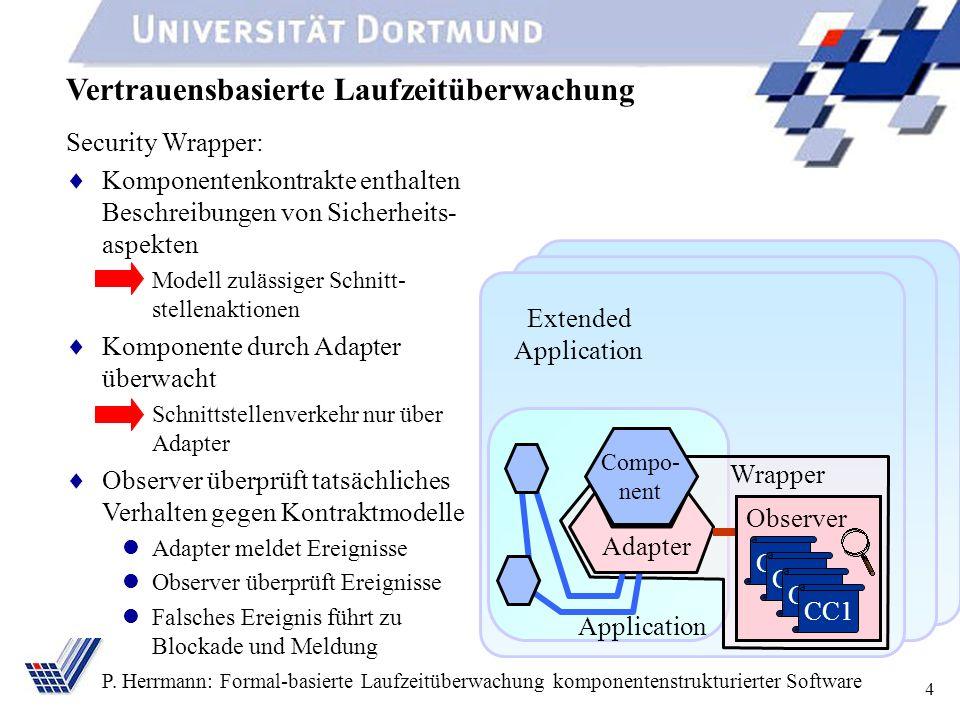4 P. Herrmann: Formal-basierte Laufzeitüberwachung komponentenstrukturierter Software Vertrauensbasierte Laufzeitüberwachung Application Compo- nent A