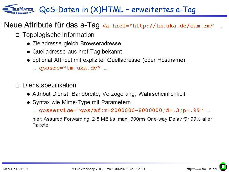 Mark Doll – 11/21V3D2 Workshop 2003, Frankfurt/Main 19./20.3.2003http://www.tm.uka.de/ QoS-Daten in (X)HTML – erweitertes a-Tag Neue Attribute für das a-Tag <a href=http://tm.uka.de/cam.rm … Topologische Information Zieladresse gleich Browseradresse Quelladresse aus href-Tag bekannt optional Attribut mit expliziter Quelladresse (oder Hostname) … qossrc=tm.uka.de … Dienstspezifikation Attribut Dienst, Bandbreite, Verzögerung, Wahrscheinlichkeit Syntax wie Mime-Type mit Parametern … qosservice=qos/af;r=2000000-8000000;d=.3;p=.99 … hier: Assured Forwarding, 2-8 MBit/s, max.
