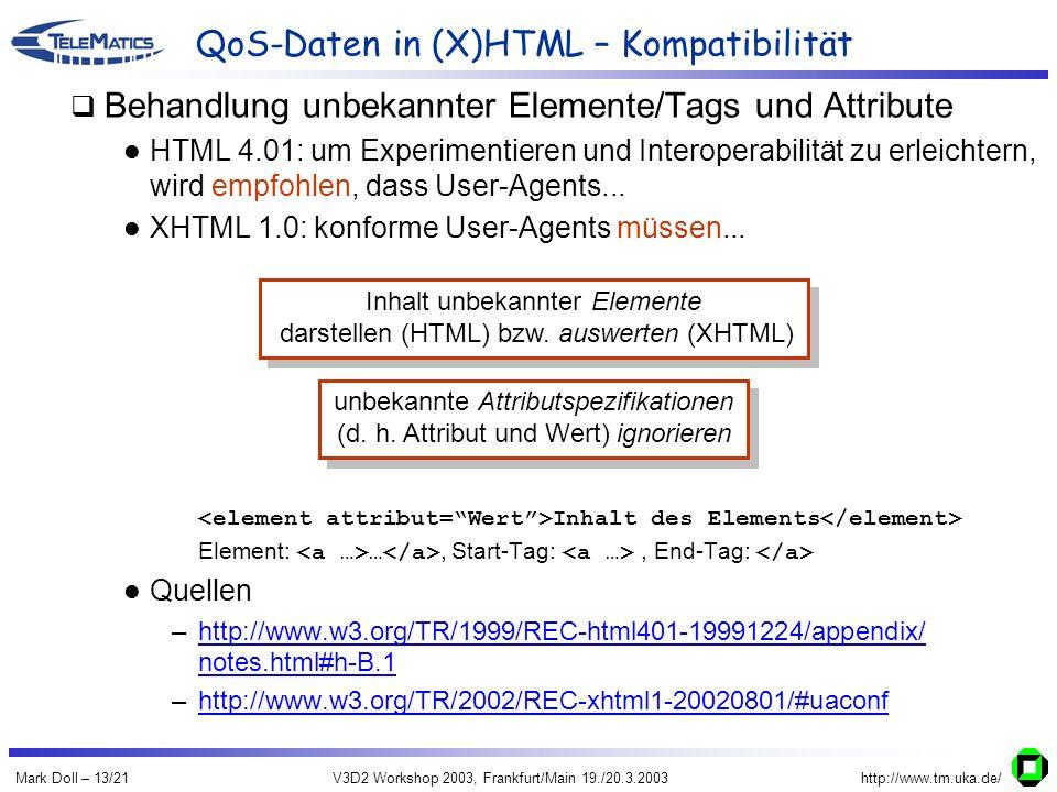 Mark Doll – 13/21V3D2 Workshop 2003, Frankfurt/Main 19./20.3.2003http://www.tm.uka.de/ Behandlung unbekannter Elemente/Tags und Attribute HTML 4.01: um Experimentieren und Interoperabilität zu erleichtern, wird empfohlen, dass User-Agents...