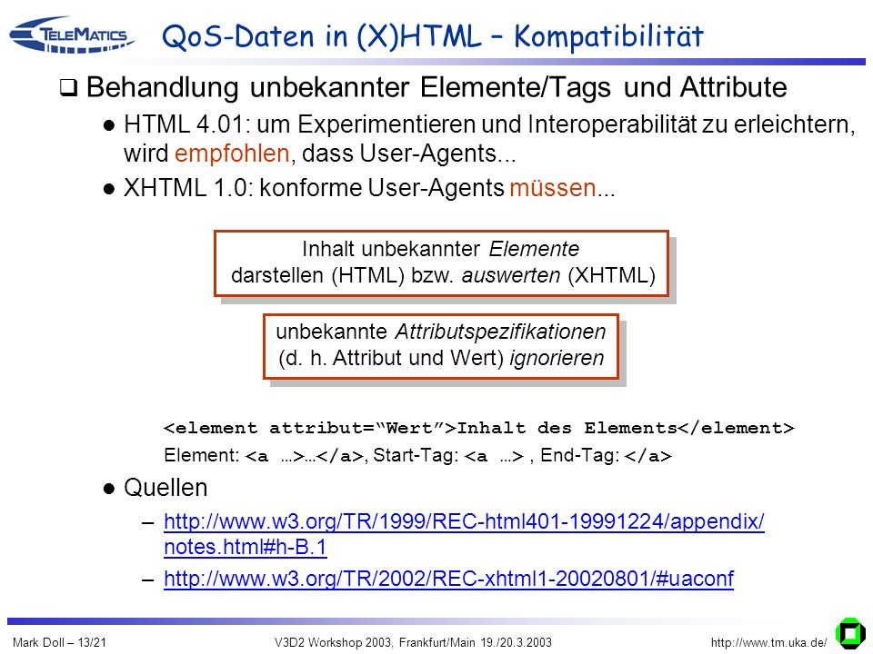Mark Doll – 13/21V3D2 Workshop 2003, Frankfurt/Main 19./20.3.2003http://www.tm.uka.de/ Behandlung unbekannter Elemente/Tags und Attribute HTML 4.01: u
