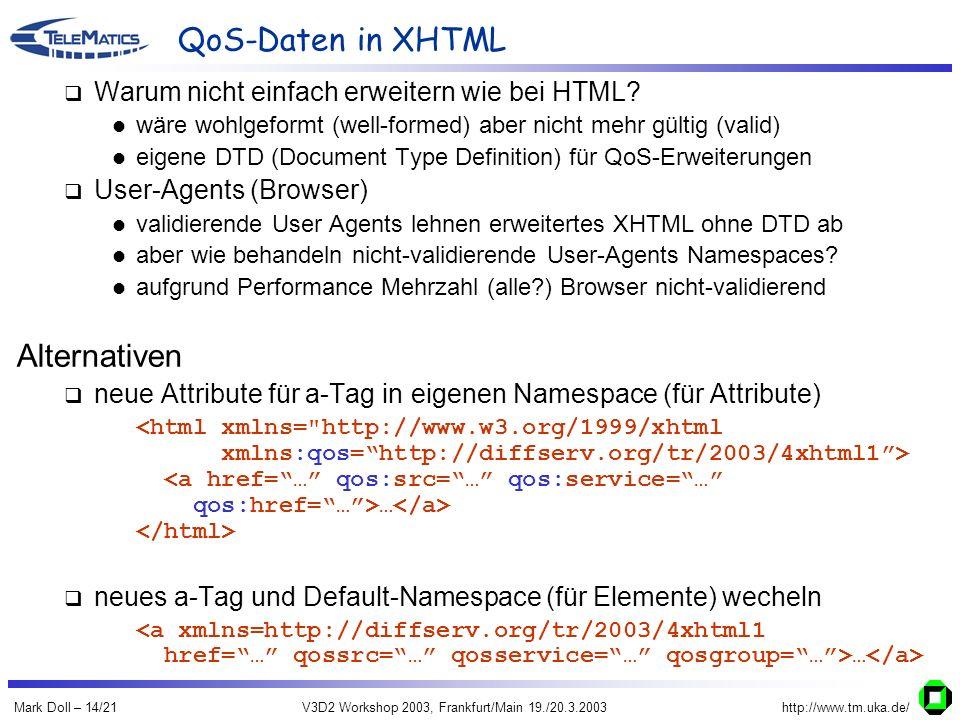 Mark Doll – 14/21V3D2 Workshop 2003, Frankfurt/Main 19./20.3.2003http://www.tm.uka.de/ Warum nicht einfach erweitern wie bei HTML? wäre wohlgeformt (w