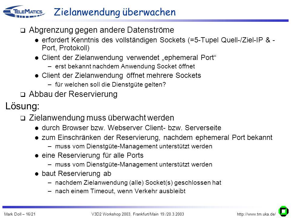 Mark Doll – 16/21V3D2 Workshop 2003, Frankfurt/Main 19./20.3.2003http://www.tm.uka.de/ Zielanwendung überwachen Abgrenzung gegen andere Datenströme erfordert Kenntnis des vollständigen Sockets (=5-Tupel Quell-/Ziel-IP & - Port, Protokoll) Client der Zielanwendung verwendet ephemeral Port –erst bekannt nachdem Anwendung Socket öffnet Client der Zielanwendung öffnet mehrere Sockets –für welchen soll die Dienstgüte gelten.
