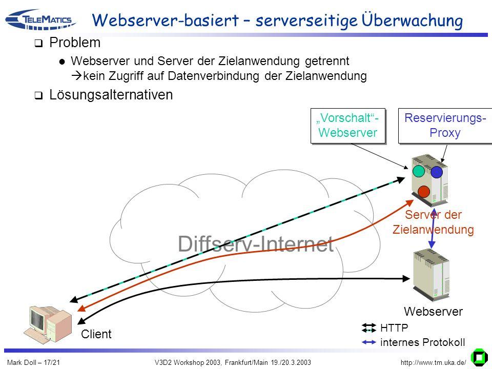 Mark Doll – 17/21V3D2 Workshop 2003, Frankfurt/Main 19./20.3.2003http://www.tm.uka.de/ Server der Zielanwendung Webserver-basiert – serverseitige Über