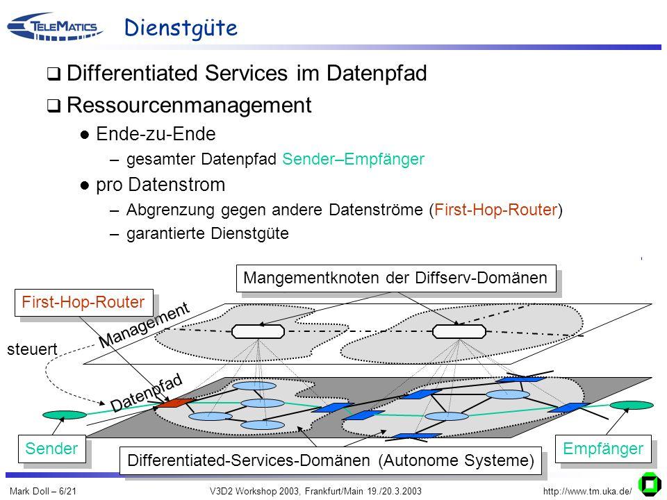 Mark Doll – 6/21V3D2 Workshop 2003, Frankfurt/Main 19./20.3.2003http://www.tm.uka.de/ Dienstgüte Differentiated Services im Datenpfad Ressourcenmanagement Ende-zu-Ende –gesamter Datenpfad Sender–Empfänger pro Datenstrom –Abgrenzung gegen andere Datenströme (First-Hop-Router) –garantierte Dienstgüte Datenpfad Management steuert Mangementknoten der Diffserv-Domänen Differentiated-Services-Domänen (Autonome Systeme) Sender Empfänger First-Hop-Router