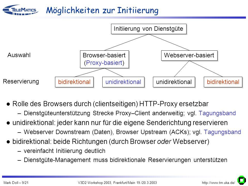 Mark Doll – 9/21V3D2 Workshop 2003, Frankfurt/Main 19./20.3.2003http://www.tm.uka.de/ Möglichkeiten zur Initiierung Rolle des Browsers durch (clientseitigen) HTTP-Proxy ersetzbar –Dienstgüteunterstützung Strecke Proxy–Client anderweitig; vgl.