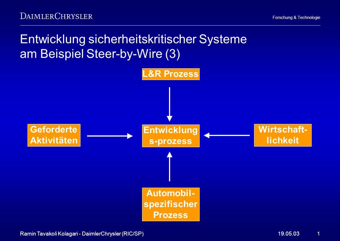 Ramin Tavakoli Kolagari - DaimlerChrysler (RIC/SP)19.05.031 Forschung & Technologie Entwicklung sicherheitskritischer Systeme am Beispiel Steer-by-Wir