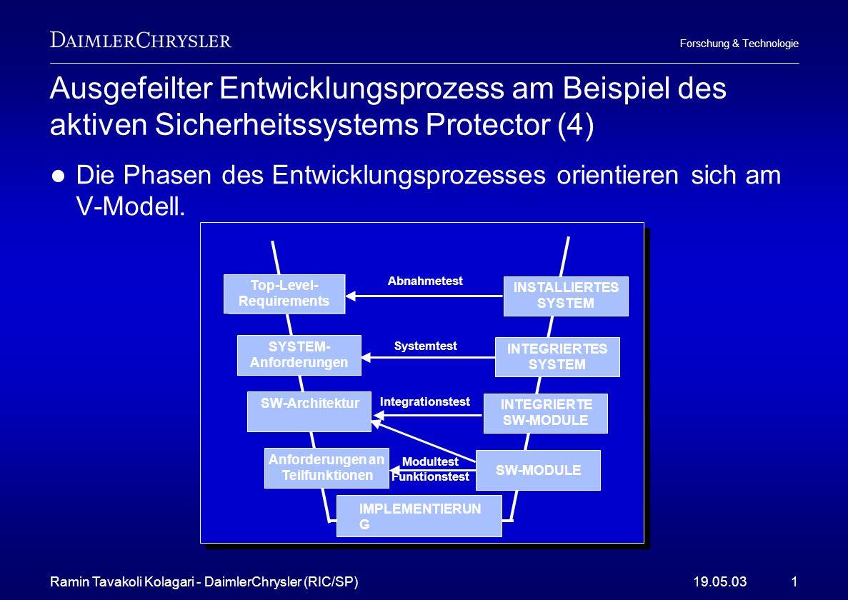 Ramin Tavakoli Kolagari - DaimlerChrysler (RIC/SP)19.05.031 Forschung & Technologie Ausgefeilter Entwicklungsprozess am Beispiel des aktiven Sicherhei