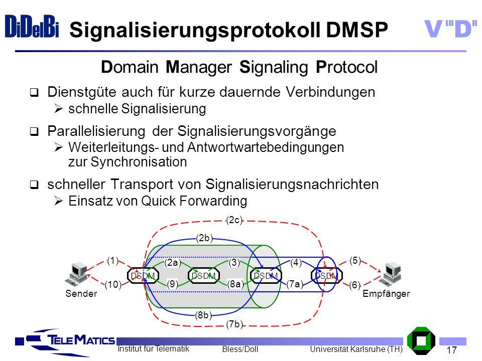 17 Institut für Telematik Universität Karlsruhe (TH)Bless/Doll VD D i D el B i Signalisierungsprotokoll DMSP Dienstgüte auch für kurze dauernde Verbin
